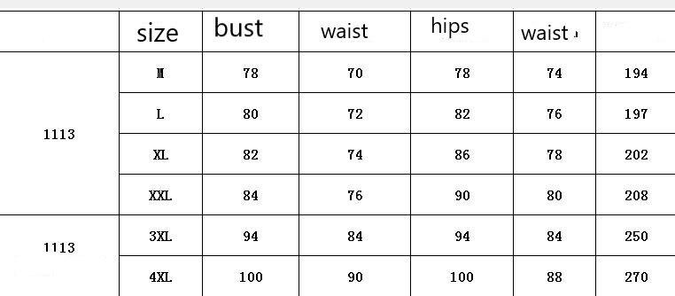 Penis größen tabelle
